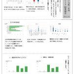 今津東コミセン令和2年度利用者アンケート結果報告